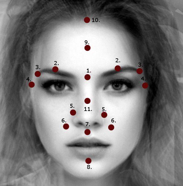 arci marma pontok - Az arc energiapontjainak kezelése