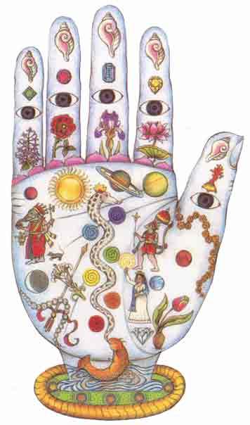 A kéz szimbolikája - A kéz információi - A kéz és az ujjak szimbolikája