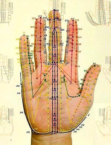 kéz mikro 1 - Adj 10 perc előnyt a fájdalomnak!