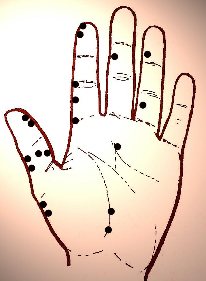 szédülési kézpontok - Szédülés elleni öngyógyító praktikák