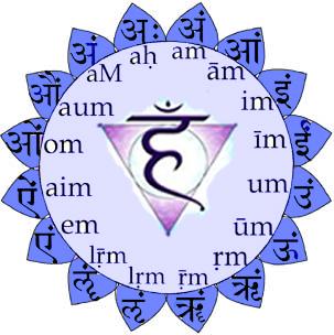 bidzsa mantrák - A mantrák gyógyító ereje