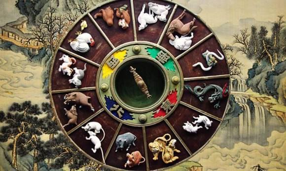 tibeti - Ez a te csillagjegyed karmája a tibeti horoszkóp szerint