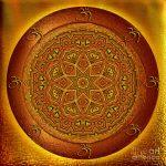 kapuját 150x150 - Napi horoszkóp április 27. – Szerencse
